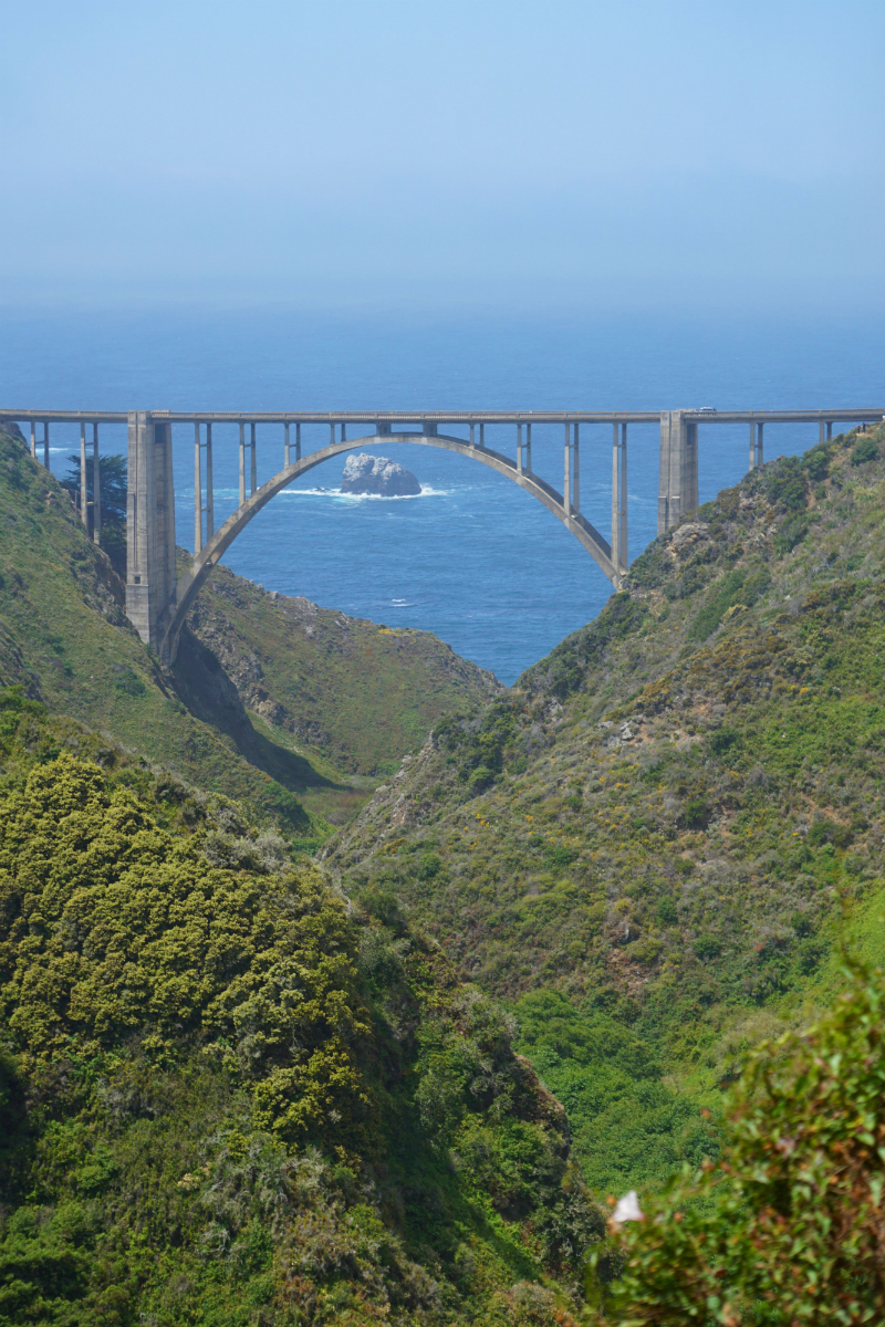 Travel Guide: Inspiring Places to Visit in Big Sur California